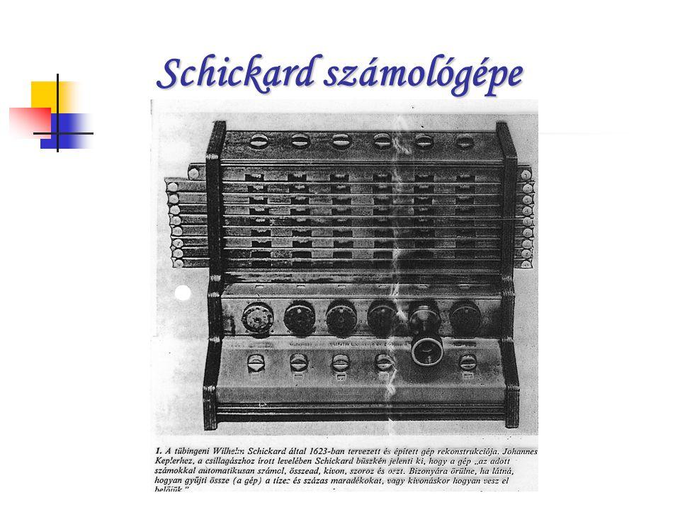 Schickard számológépe Schickard számológépe