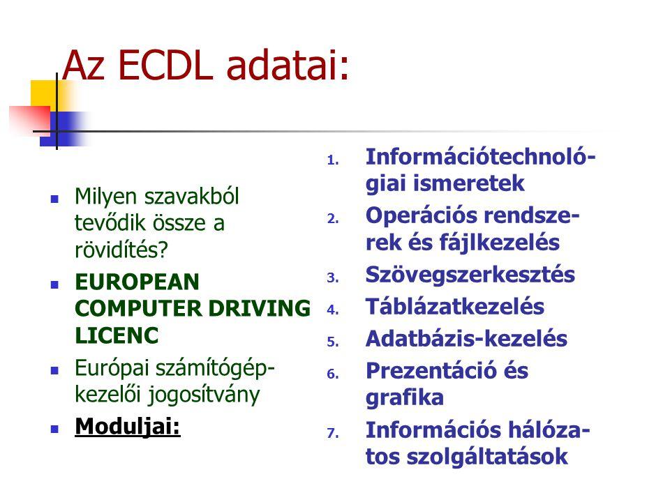 Az ECDL adatai: Milyen szavakból tevődik össze a rövidítés? EUROPEAN COMPUTER DRIVING LICENC Európai számítógép- kezelői jogosítvány Moduljai: 1. Info