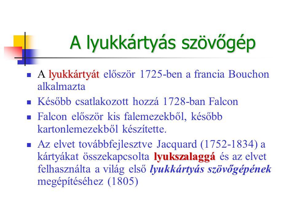 A lyukkártyás szövőgép lyukkártyát A lyukkártyát először 1725-ben a francia Bouchon alkalmazta Később csatlakozott hozzá 1728-ban Falcon Falcon előszö