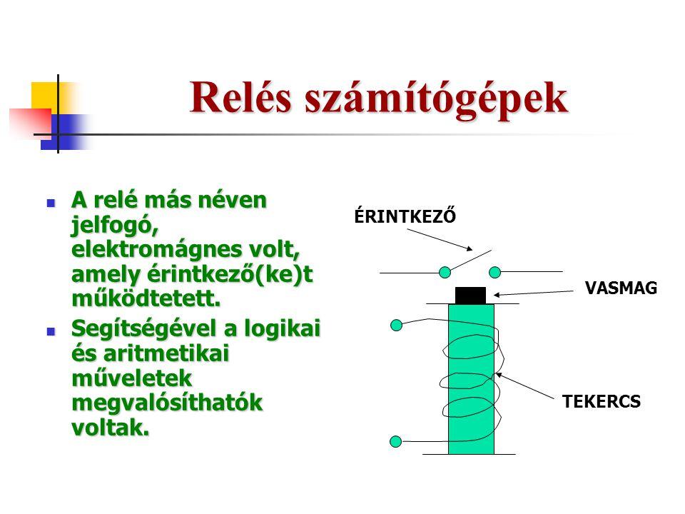 Relés számítógépek A relé más néven jelfogó, elektromágnes volt, amely érintkező(ke)t működtetett. A relé más néven jelfogó, elektromágnes volt, amely