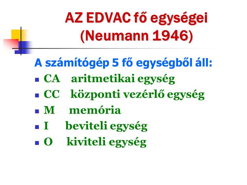 AZ EDVAC fő egységei (Neumann 1946) A számítógép 5 fő egységből áll: CA aritmetikai egység CC központi vezérlő egység M memória I beviteli egység O kiviteli egység