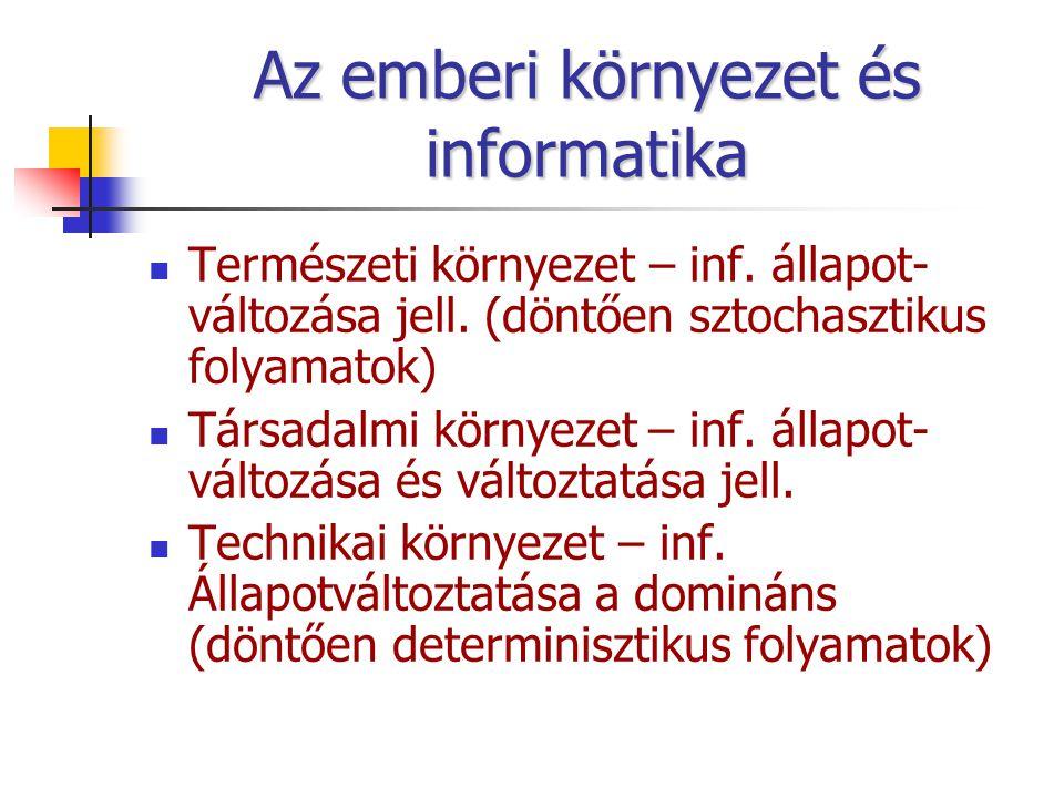 Az emberi környezet és informatika Természeti környezet – inf.