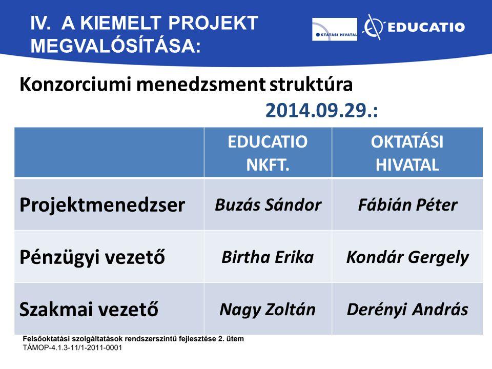 IV.A KIEMELT PROJEKT MEGVALÓSÍTÁSA: Konzorciumi menedzsment struktúra 2014.09.29.: EDUCATIO NKFT.
