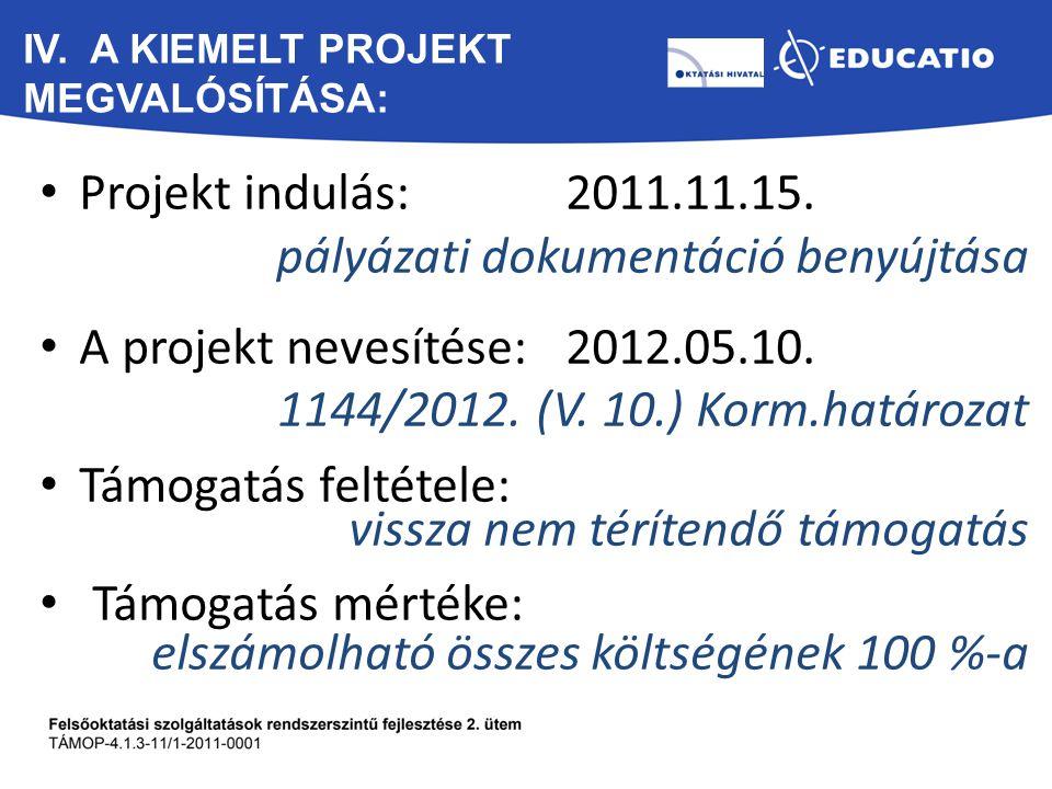 IV.A KIEMELT PROJEKT MEGVALÓSÍTÁSA: Projekt indulás: 2011.11.15.