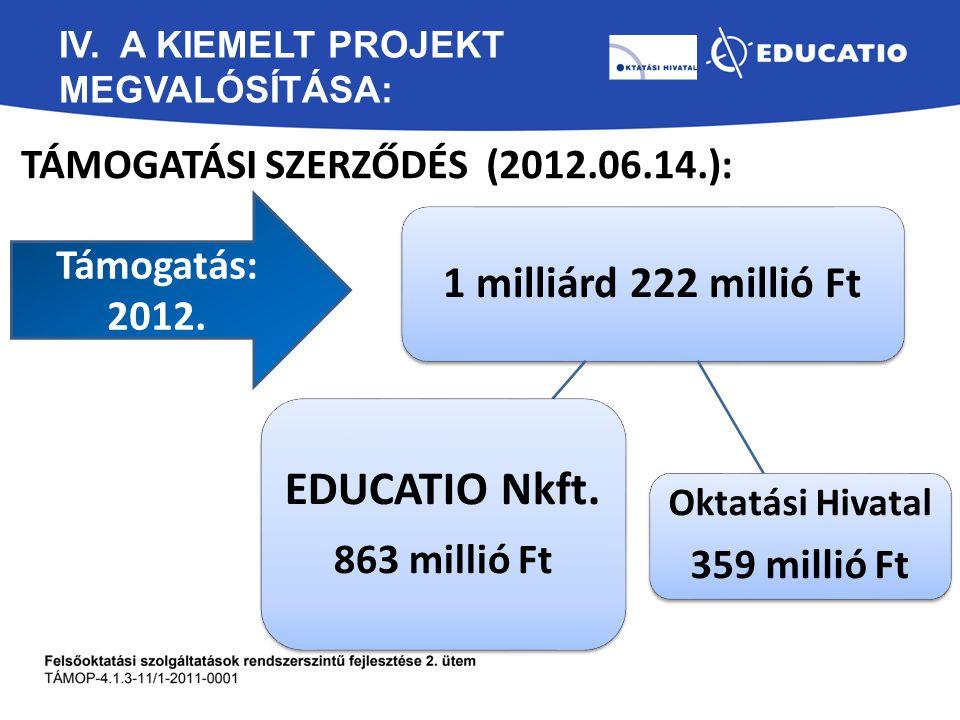 IV. A KIEMELT PROJEKT MEGVALÓSÍTÁSA: TÁMOGATÁSI SZERZŐDÉS (2012.06.14.): 1 milliárd 222 millió Ft Oktatási Hivatal 359 millió Ft EDUCATIO Nkft. 863 mi