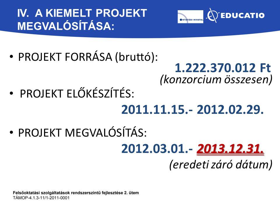 IV. A KIEMELT PROJEKT MEGVALÓSÍTÁSA: PROJEKT FORRÁSA (bruttó): 1.222.370.012 Ft (konzorcium összesen) PROJEKT ELŐKÉSZÍTÉS: 2011.11.15.- 2012.02.29. PR