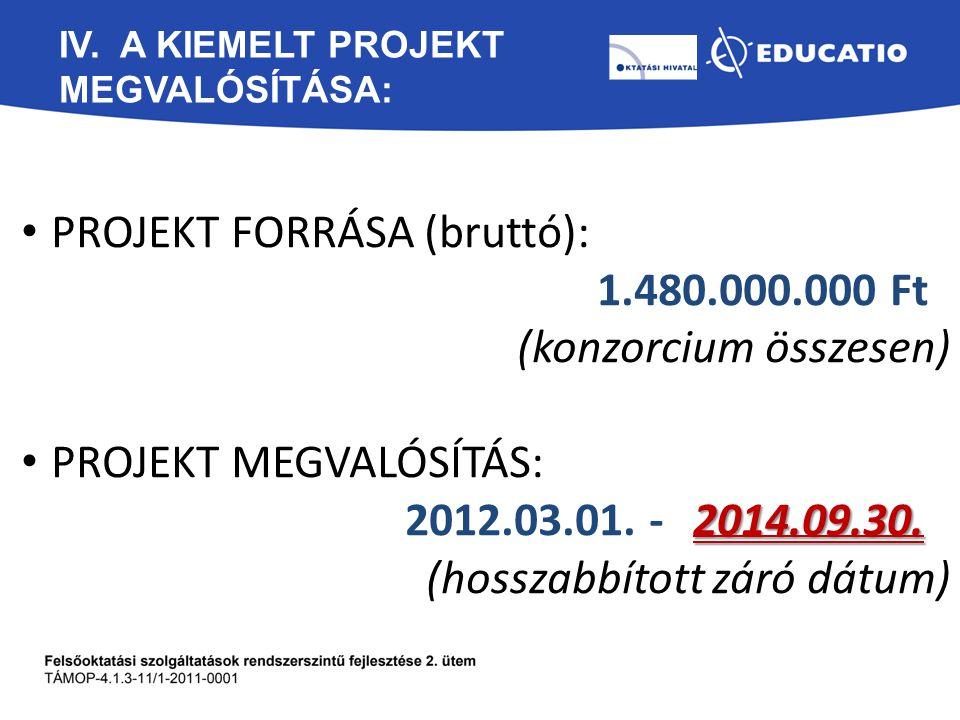 IV. A KIEMELT PROJEKT MEGVALÓSÍTÁSA: PROJEKT FORRÁSA (bruttó): 1.480.000.000 Ft (konzorcium összesen) PROJEKT MEGVALÓSÍTÁS: 2014.09.30. 2012.03.01. -2