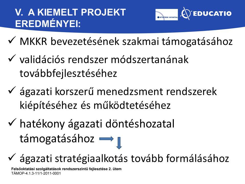 V. A KIEMELT PROJEKT EREDMÉNYEI: MKKR bevezetésének szakmai támogatásához validációs rendszer módszertanának továbbfejlesztéséhez ágazati korszerű men