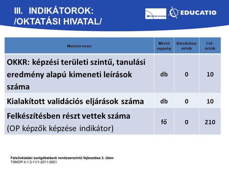 III. INDIKÁTOROK: /OKTATÁSI HIVATAL/ Mutató neve Mérté egység Kiindulási érték Cél- érték OKKR: képzési területi szintű, tanulási eredmény alapú kimen