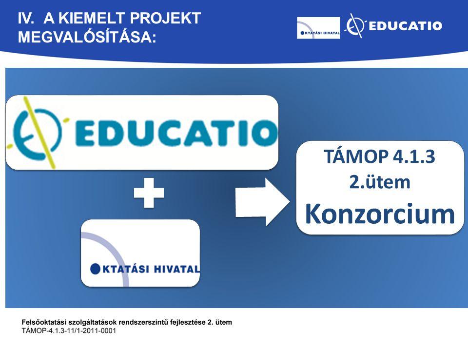 IV.A KIEMELT PROJEKT MEGVALÓSÍTÁSA: A projekt konzorciumi formában, Educatio Nkft.