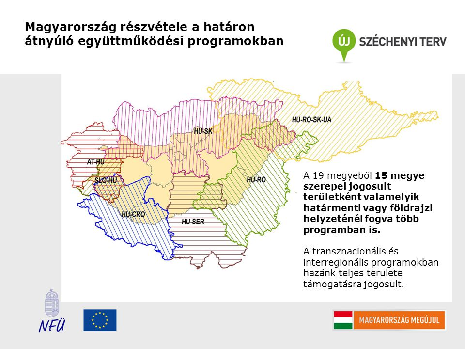 Magyarország részvétele a határon átnyúló együttműködési programokban A 19 megyéből 15 megye szerepel jogosult területként valamelyik határmenti vagy földrajzi helyzeténél fogva több programban is.