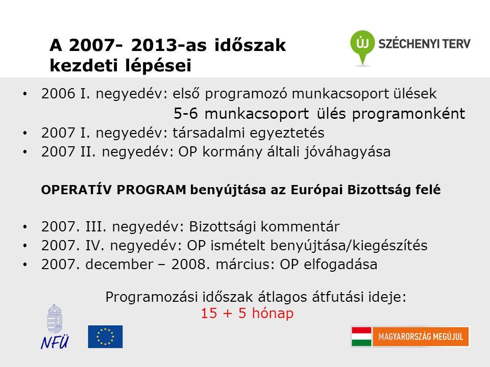 A 2007- 2013-as időszak kezdeti lépései 2006 I. negyedév: első programozó munkacsoport ülések 5-6 munkacsoport ülés programonként 2007 I. negyedév: tá