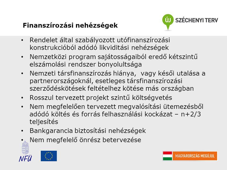 Finanszírozási nehézségek Rendelet által szabályozott utófinanszírozási konstrukcióból adódó likviditási nehézségek Nemzetközi program sajátosságaiból