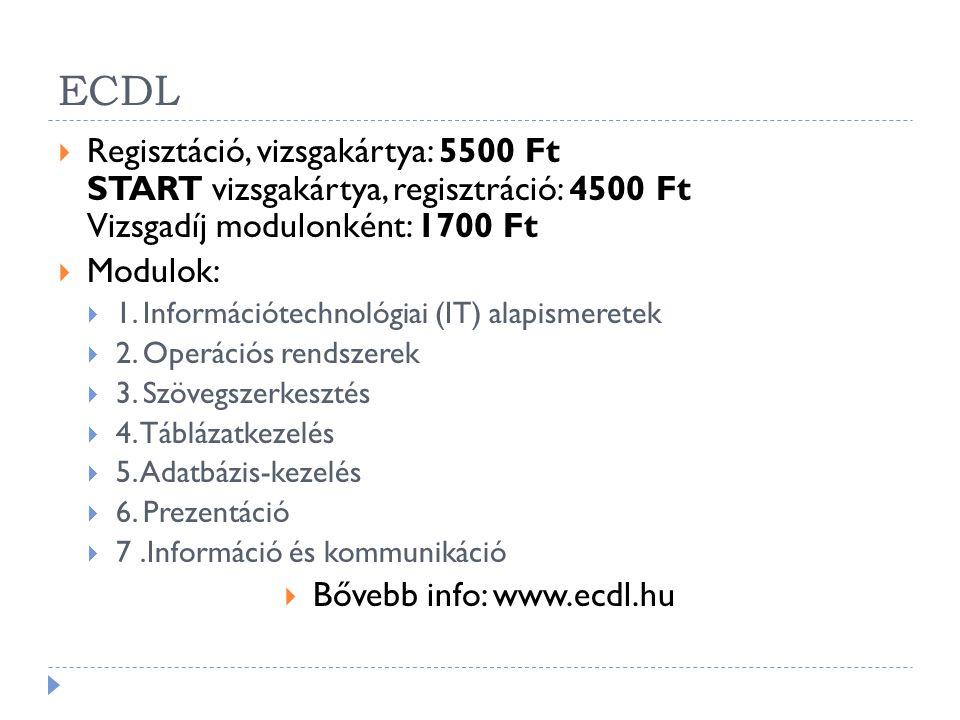 Közösségi munka  http://www.kozossegi.ofi.hu/ http://www.kozossegi.ofi.hu/  Érettségiig 50 óra!