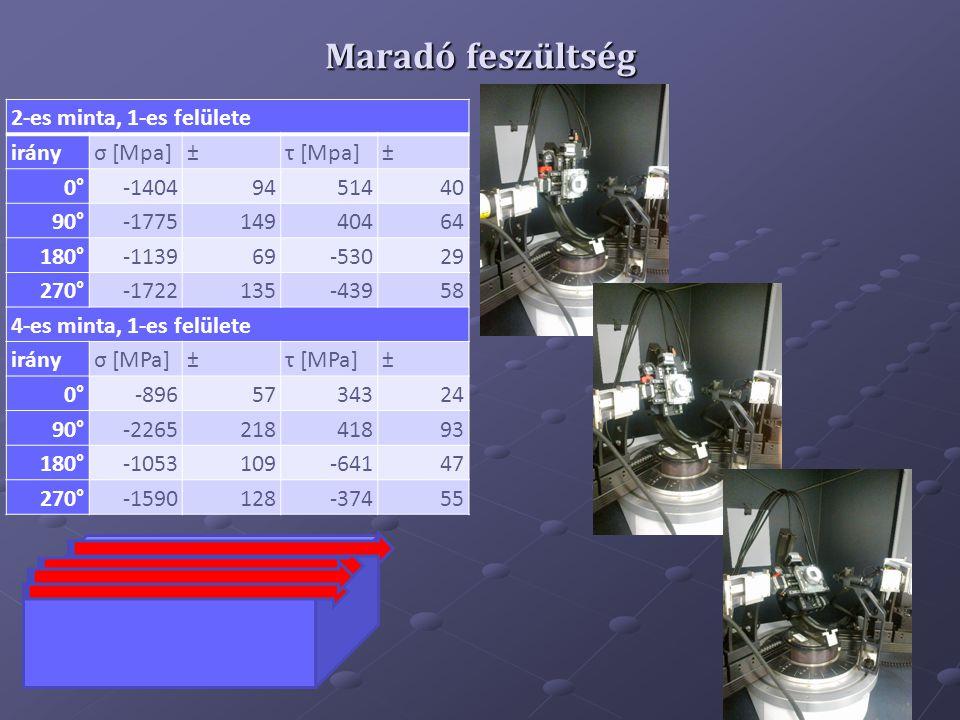 Maradó feszültség 2-es minta, 1-es felülete irányσ [Mpa]±τ [Mpa]± 0°-14049451440 90°-177514940464 180°-113969-53029 270°-1722135-43958 4-es minta, 1-e