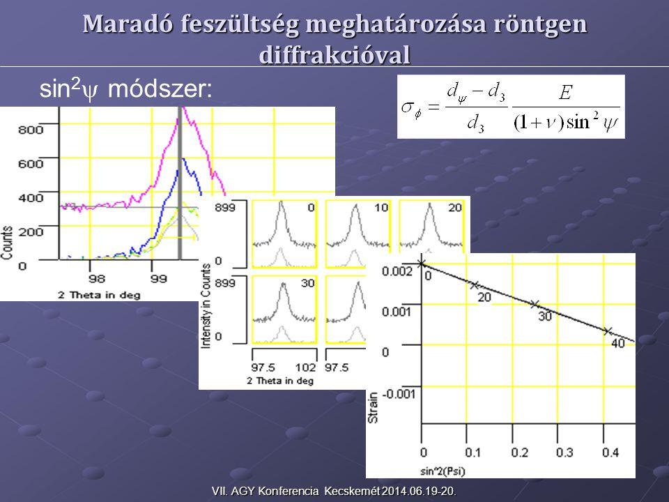 sin 2  módszer: Maradó feszültség meghatározása röntgen diffrakcióval VII. AGY Konferencia Kecskemét 2014.06.19-20.