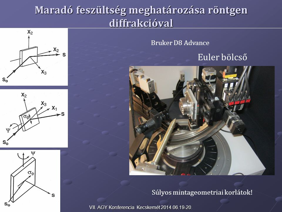  Maradó feszültség meghatározása röntgen diffrakcióval Euler bölcső Bruker D8 Advance Súlyos mintageometriai korlátok! VII. AGY Konferencia Kecskemét