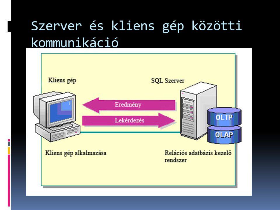 Adattárolási modellek  OLTP: OnLine Transaction Processing az MSSQL Szervert egy időben egyszerre sok felhasználó használja és valós időben cserélnek benne adatokat  OLAP: OnLine Analitical Processing az adatok rendezve és összesítve találhatók meg, mely a gyors adatfeldolgozást teszi lehetővé szintén valós időben