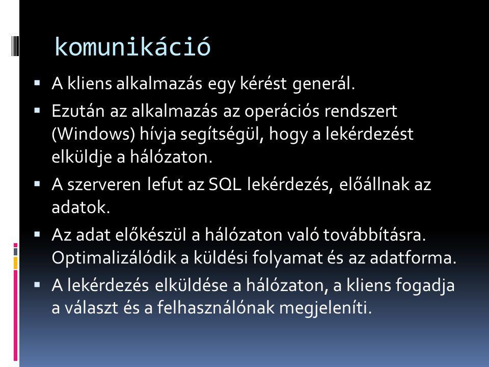komunikáció  A kliens alkalmazás egy kérést generál.  Ezután az alkalmazás az operációs rendszert (Windows) hívja segítségül, hogy a lekérdezést elk