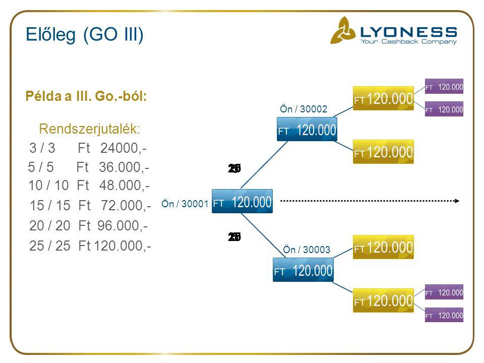 Előleg (GO III) Ön / 30001 Ön / 30002 Ön / 30003 3 35 5 Rendszerjutalék: 5 / 5 Ft 36.000,- 3 / 3 Ft 24000,- Példa a III.