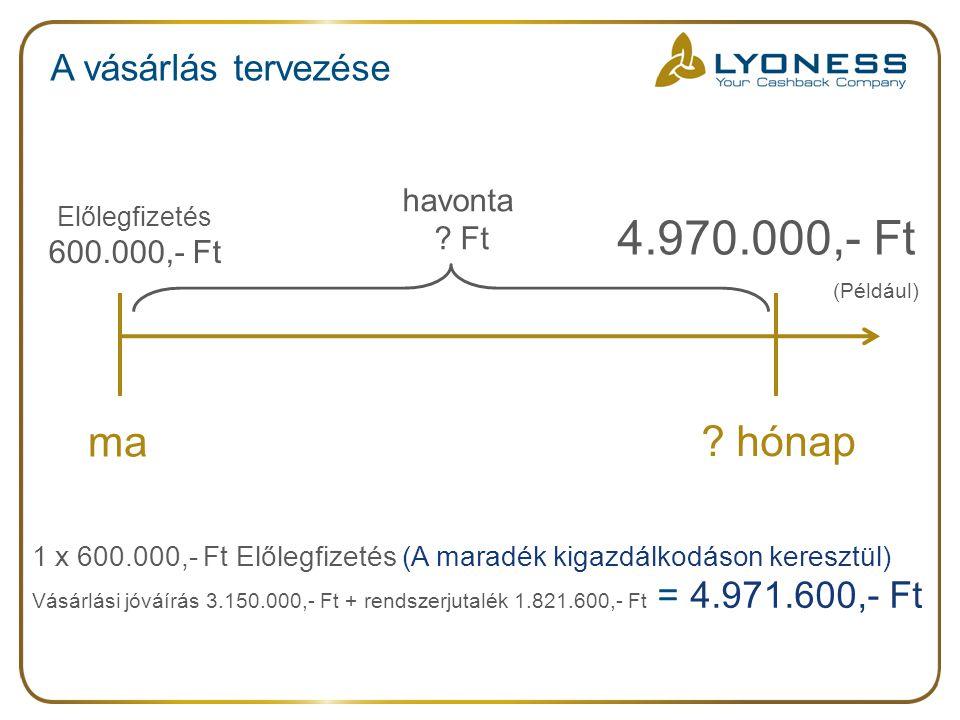 A vásárlás tervezése Előlegfizetés 600.000,- Ft 1 x 600.000,- Ft Előlegfizetés (A maradék kigazdálkodáson keresztül) Vásárlási jóváírás 3.150.000,- Ft + rendszerjutalék 1.821.600,- Ft = 4.971.600,- Ft ma .