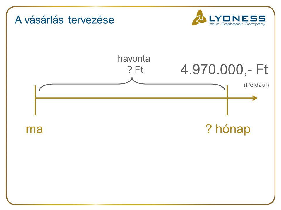 A vásárlás tervezése ma 4.970.000,- Ft (Például) ? hónap havonta ? Ft