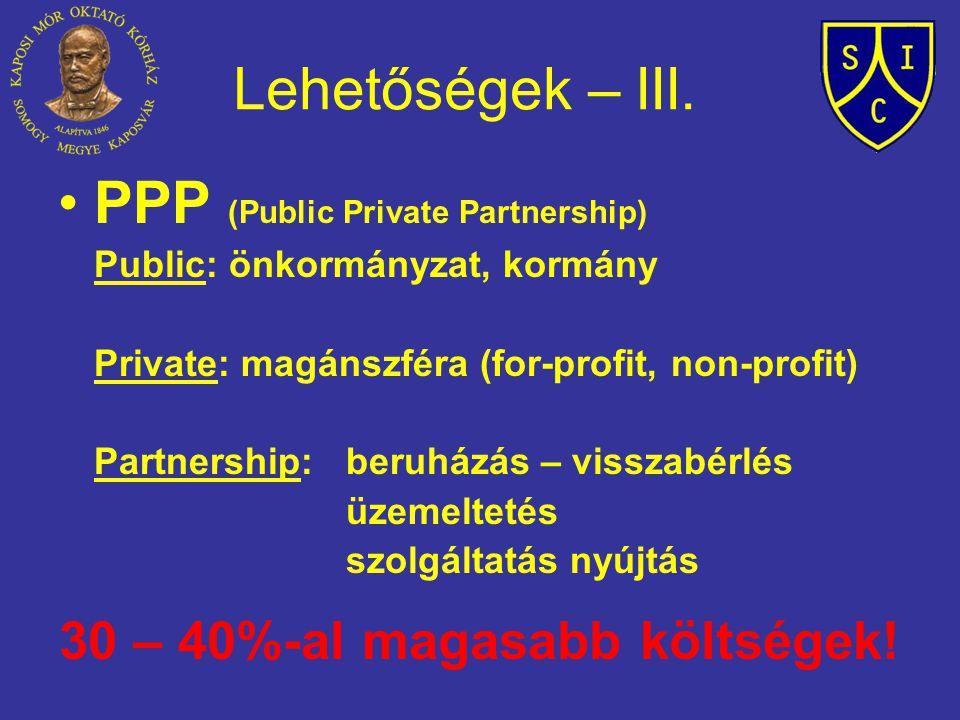 Lehetőségek – III. PPP (Public Private Partnership) Public: önkormányzat, kormány Private: magánszféra (for-profit, non-profit) Partnership: beruházás