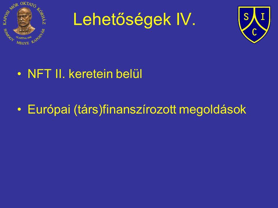 Lehetőségek IV. NFT II. keretein belül Európai (társ)finanszírozott megoldások