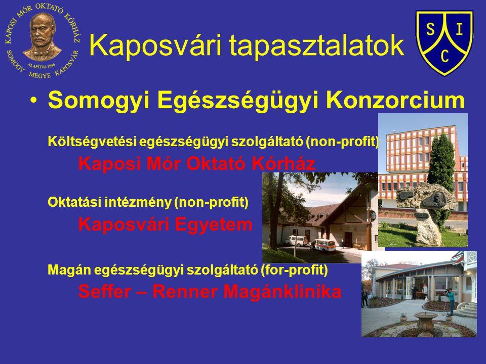 Kaposvári tapasztalatok Somogyi Egészségügyi Konzorcium Költségvetési egészségügyi szolgáltató (non-profit) Kaposi Mór Oktató Kórház Oktatási intézmén