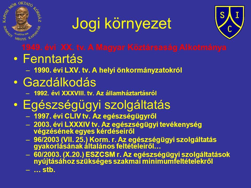 Jogi környezet Fenntartás –1990. évi LXV. tv. A helyi önkormányzatokról Gazdálkodás –1992. évi XXXVIII. tv. Az államháztartásról Egészségügyi szolgált
