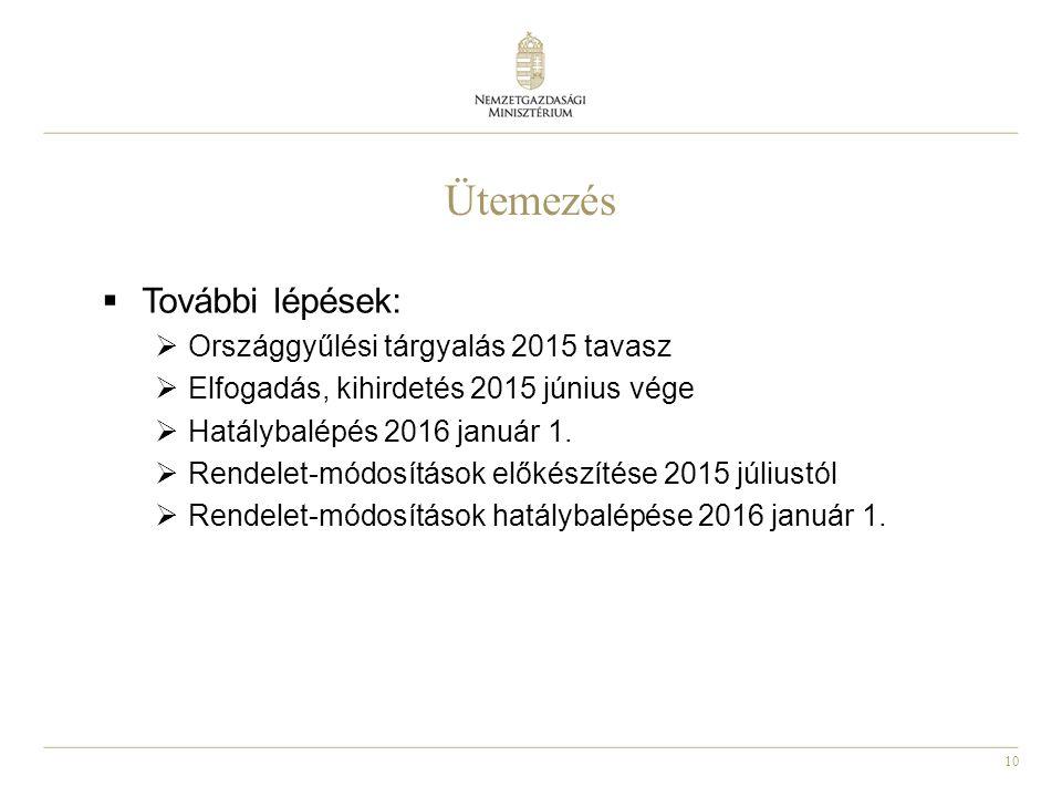 10 Ütemezés  További lépések:  Országgyűlési tárgyalás 2015 tavasz  Elfogadás, kihirdetés 2015 június vége  Hatálybalépés 2016 január 1.  Rendele