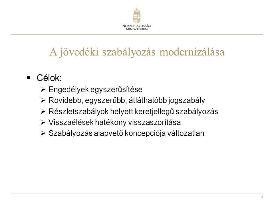 4 A jövedéki szabályozás modernizálása  Célok:  Engedélyek egyszerűsítése  Rövidebb, egyszerűbb, átláthatóbb jogszabály  Részletszabályok helyett