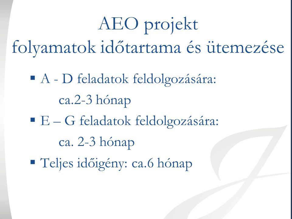 AEO projekt folyamatok időtartama és ütemezése  A - D feladatok feldolgozására: ca.2-3 hónap  E – G feladatok feldolgozására: ca. 2-3 hónap  Teljes