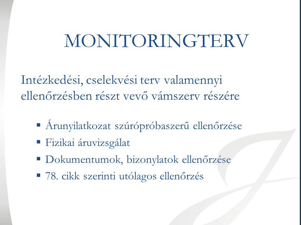 MONITORINGTERV Intézkedési, cselekvési terv valamennyi ellenőrzésben részt vevő vámszerv részére  Árunyilatkozat szúrópróbaszerű ellenőrzése  Fizika