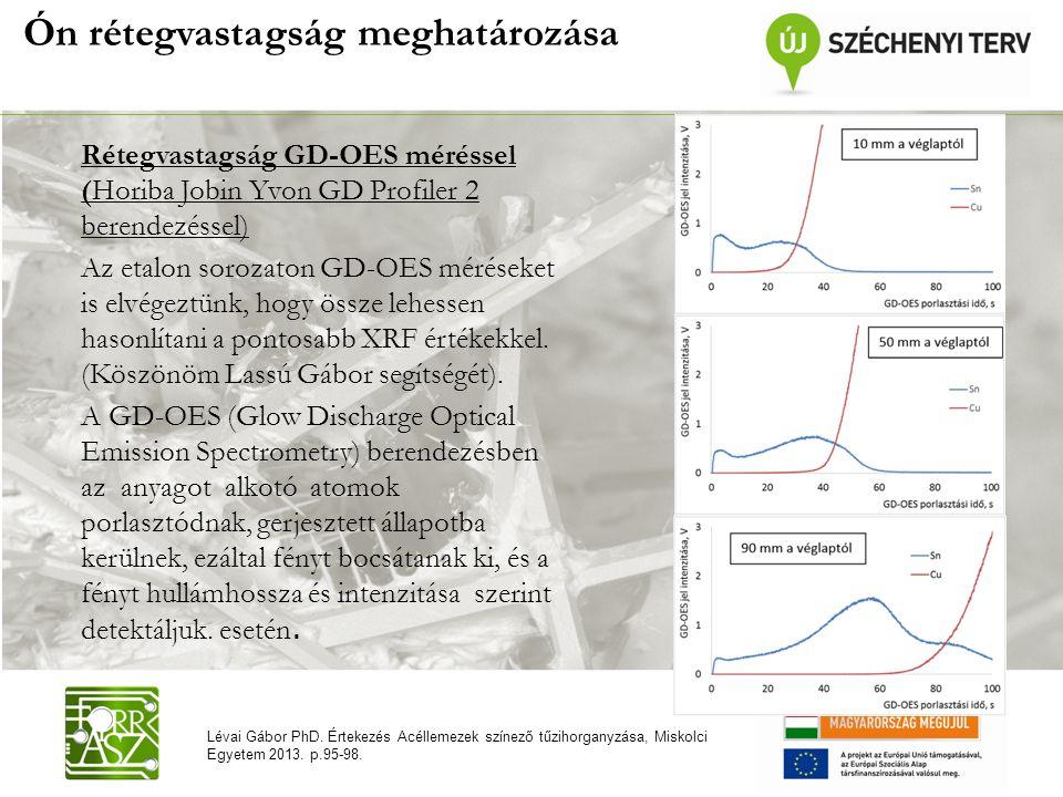 Ón rétegvastagság meghatározása Rétegvastagság GD-OES méréssel (Horiba Jobin Yvon GD Profiler 2 berendezéssel) Az etalon sorozaton GD-OES méréseket is elvégeztünk, hogy össze lehessen hasonlítani a pontosabb XRF értékekkel.