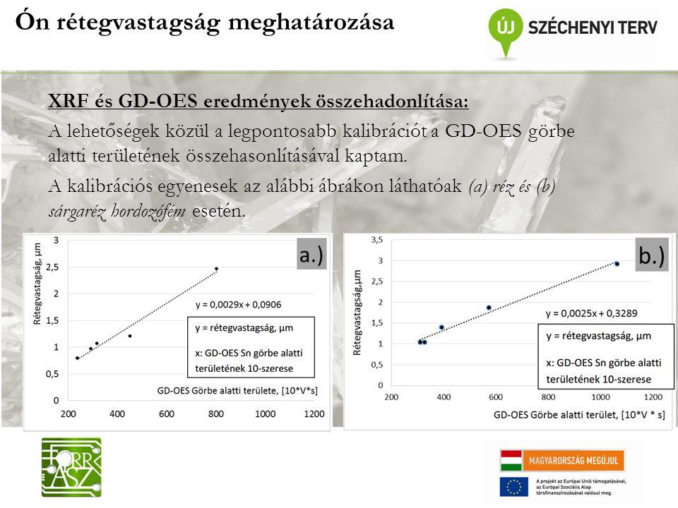 Ón rétegvastagság meghatározása XRF és GD-OES eredmények összehadonlítása: A lehetőségek közül a legpontosabb kalibrációt a GD-OES görbe alatti területének összehasonlításával kaptam.