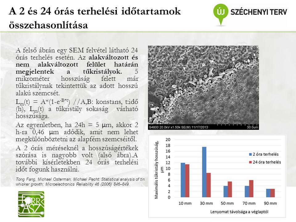 A 2 és 24 órás terhelési időtartamok összehasonlítása A felső ábrán egy SEM felvétel látható 24 órás terhelés esetén.