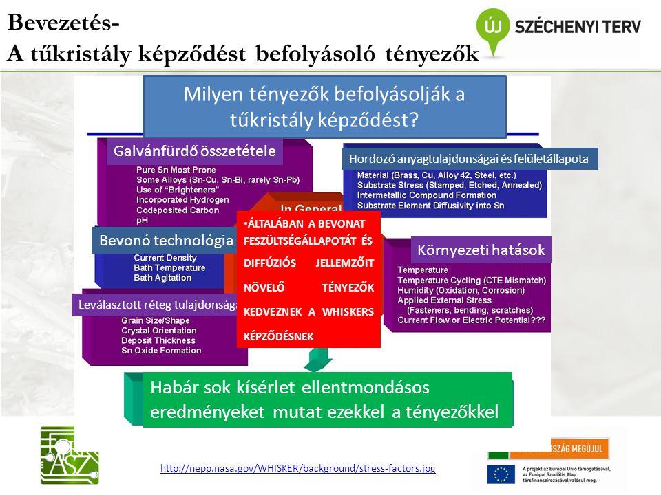Bevezetés- A tűkristály képződést befolyásoló tényezők Milyen tényezők befolyásolják a tűkristály képződést.