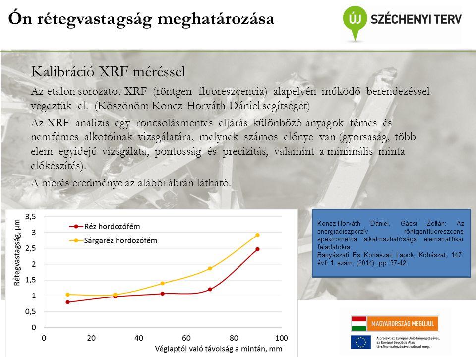 Ón rétegvastagság meghatározása Kalibráció XRF méréssel Az etalon sorozatot XRF (röntgen fluoreszcencia) alapelvén működő berendezéssel végeztük el.