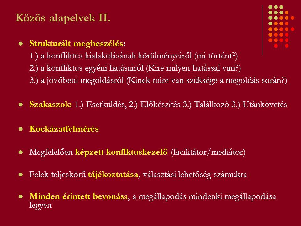 Közös alapelvek II. Strukturált megbeszélés: 1.) a konfliktus kialakulásának körülményeiről (mi történt?) 2.) a konfliktus egyéni hatásairól (Kire mil
