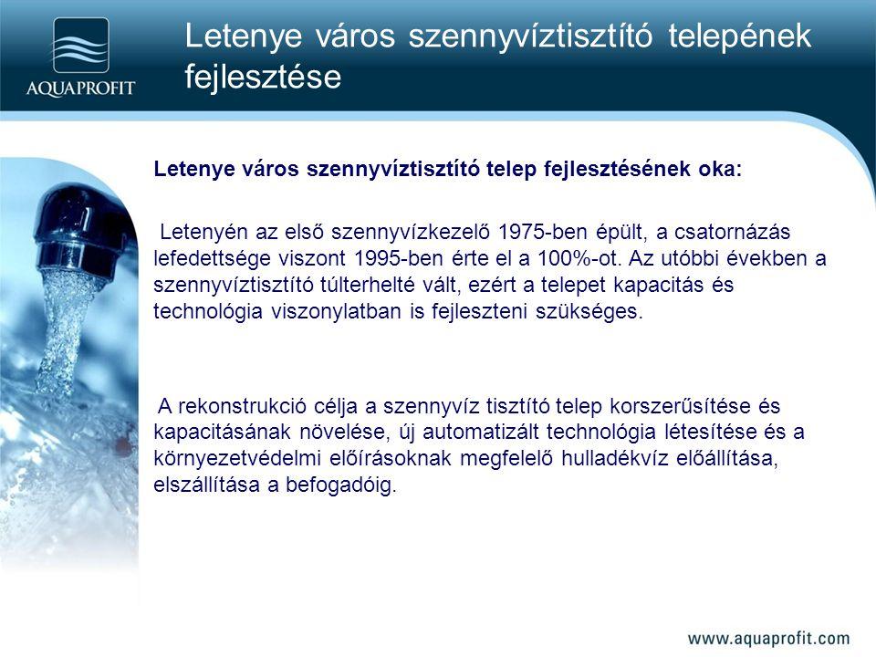 Letenye város szennyvíztisztító telepének fejlesztése Letenye város szennyvíztisztító telep fejlesztésének oka: Letenyén az első szennyvízkezelő 1975-ben épült, a csatornázás lefedettsége viszont 1995-ben érte el a 100%-ot.