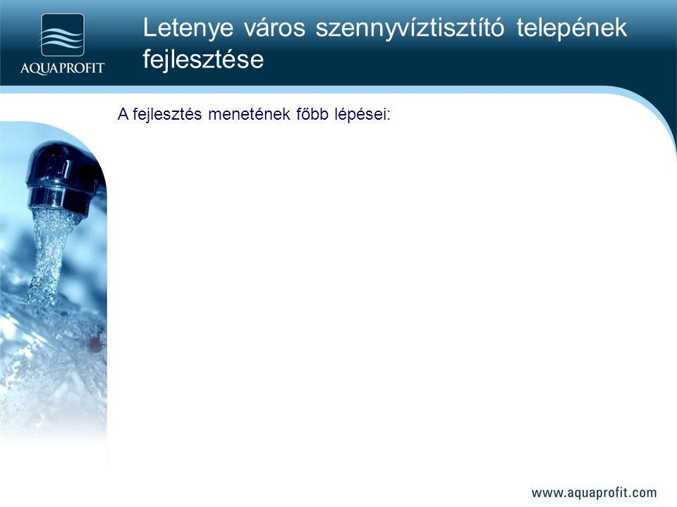 Letenye város szennyvíztisztító telepének fejlesztése A fejlesztés menetének főbb lépései: