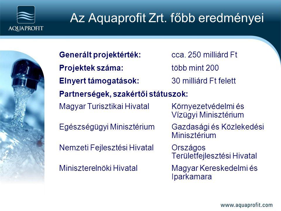 Az Aquaprofit Zrt.főbb eredményei Generált projektérték: cca.