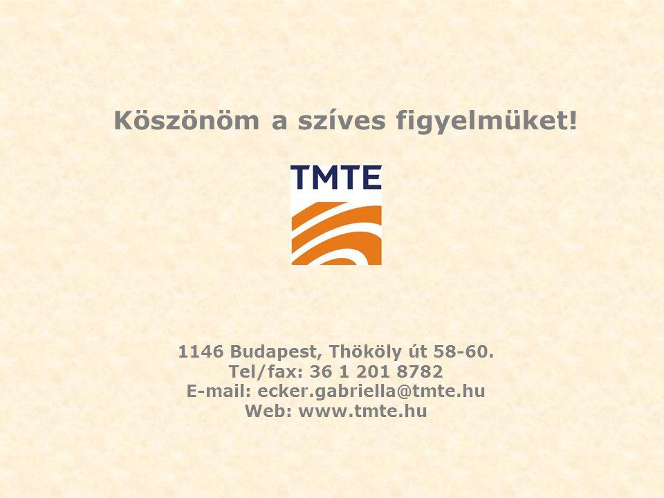 Köszönöm a szíves figyelmüket. 1146 Budapest, Thököly út 58-60.