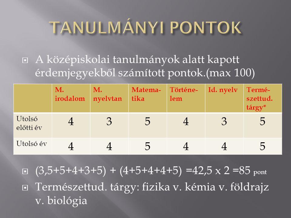  Érettségin szerzett eredmény %-ban (max.100)  Ha 2 vagy több választott tárgy van, akkor a legkedvezőbbel számolnak  TANULMÁNYI PONTOK: 85+73=158 Érettségi tárgySzázalék Magyar nyelv és irodalom41% Matematika79% Történelem68% Német nyelv82% Informatika95% ÁTLAG73% = 73 pont