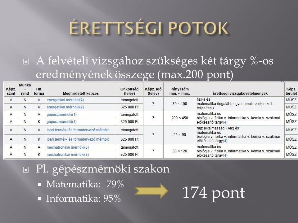 TanulmányiÉrettségi 158 pont174 pont  Tanulmányi + érettségi = 332 pont  Érettségi x 2 = 348 pont  Automatikusan a kedvezőbbet számítják.