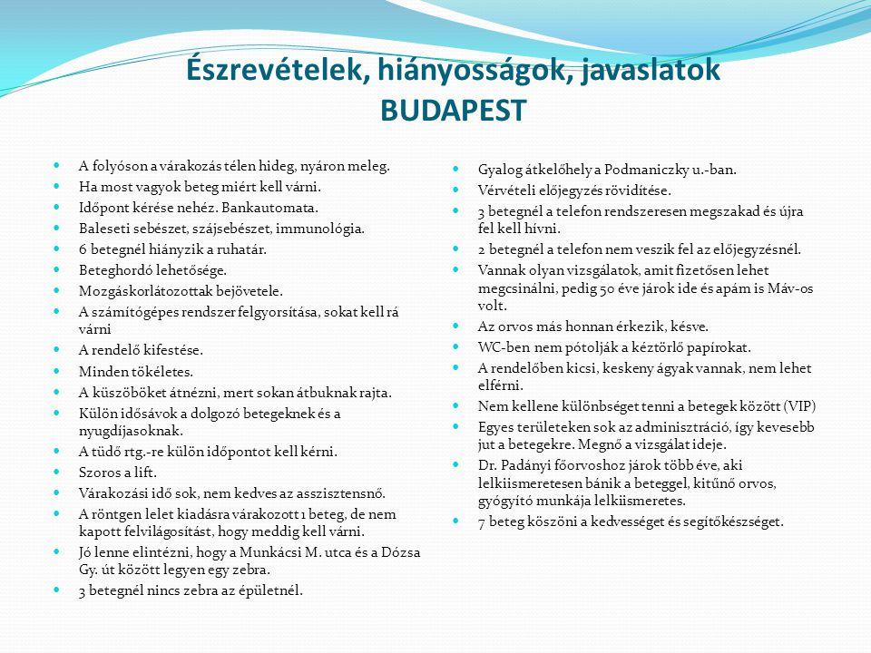 Észrevételek, hiányosságok, javaslatok BUDAPEST A folyóson a várakozás télen hideg, nyáron meleg.