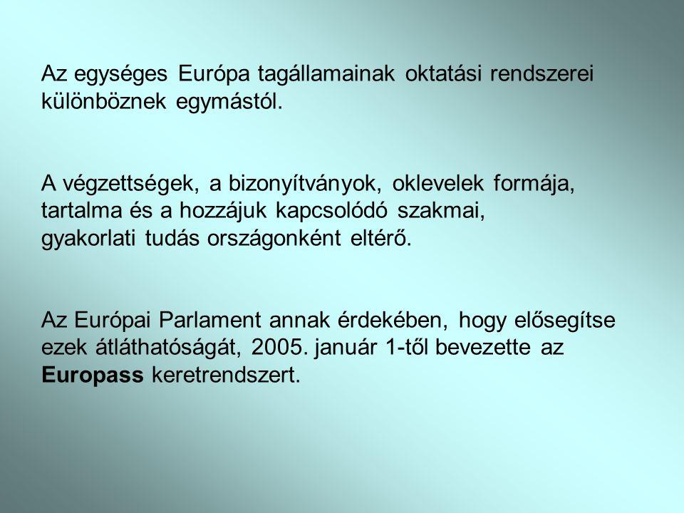 Az egységes Európa tagállamainak oktatási rendszerei különböznek egymástól. A végzettségek, a bizonyítványok, oklevelek formája, tartalma és a hozzáju