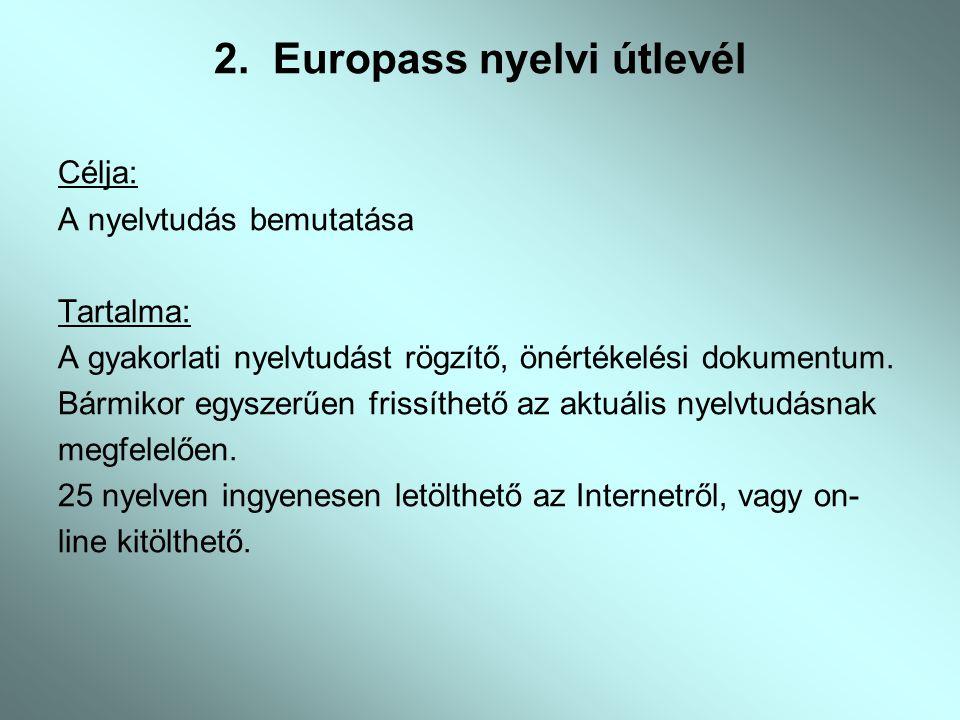 2. Europass nyelvi útlevél Célja: A nyelvtudás bemutatása Tartalma: A gyakorlati nyelvtudást rögzítő, önértékelési dokumentum. Bármikor egyszerűen fri