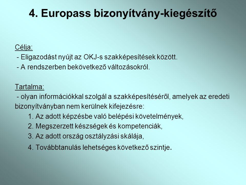 4. Europass bizonyítvány-kiegészítő Célja: - Eligazodást nyújt az OKJ-s szakképesítések között. - A rendszerben bekövetkező változásokról. Tartalma: -